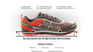 Best zero drop shoes for plantar fasciitis