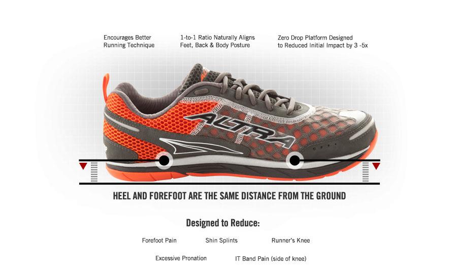 Running Shoes Plantar Fasciitis Drop